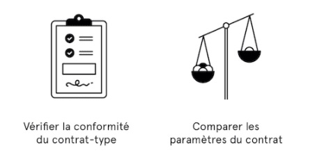 analyser un contrat de syndic